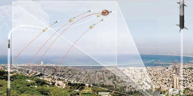 Schéma explicatif du fonctionnement de l'Air Dome.