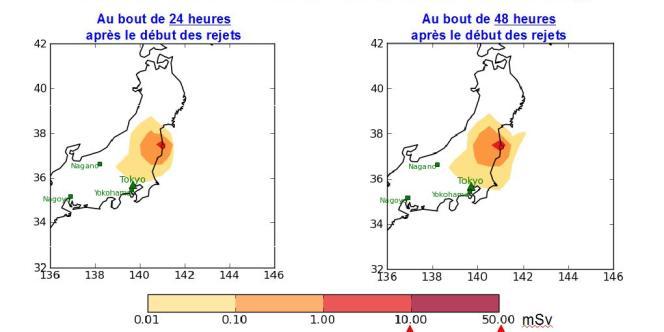 Estimation des doses cumulées pour des personnes exposées sans protection aux rejets radioactifs en supposant que le cœur du réacteur numéro 2 de Fukushima Dai-Ichi a fondu à 100 %.