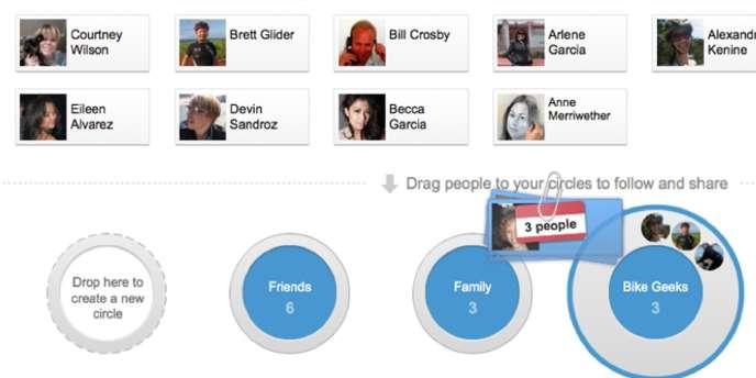 L'une des principales innovations de Google+ : les