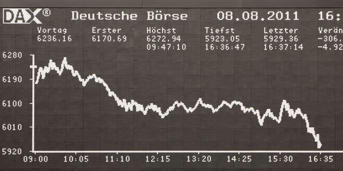 La Bourse de Francfort a clôturé sur un plongeon de 5,02 %, perdant son sang-froid face à l'abaissement de la note des Etats-Unis.