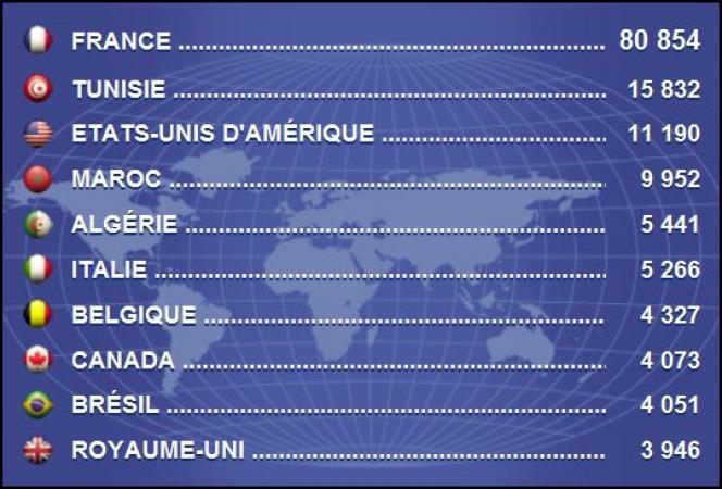 Origine géographique de nos fans sur Facebook.