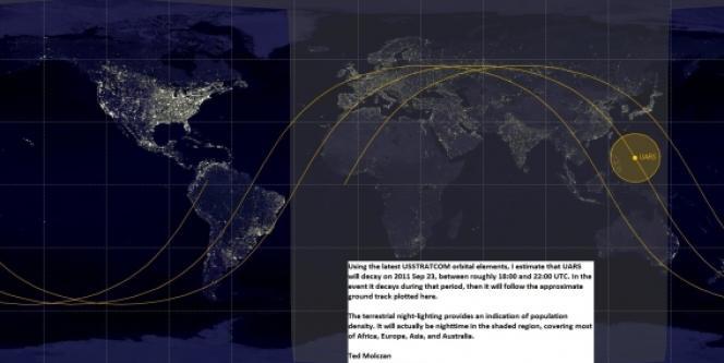 Trajectoire probable du satellite.