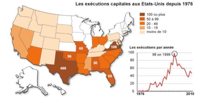 Les exécutions par Etat depuis 1976.