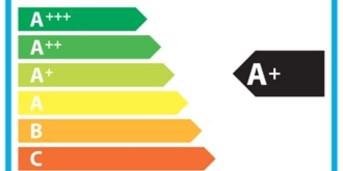 Le classement actuel des appareils électroménagers, de A (meilleure performance) à G, sera remplacé par une notation allant de A+++ à D, le 20 décembre 2011.