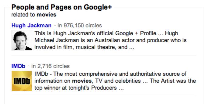 Des résultats du moteur de recherche de Google.