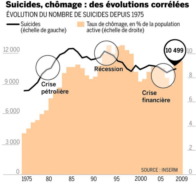 datant après la tentative de suicidePourquoi la datation radiométrique est-elle plus précise