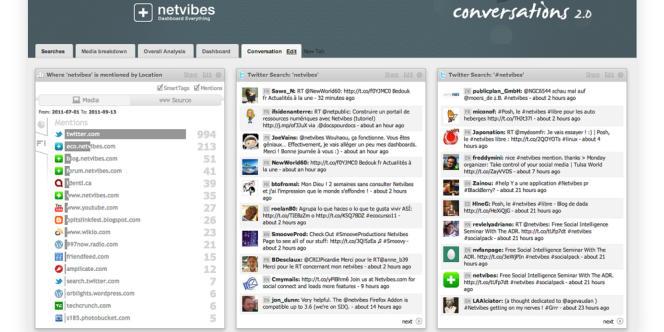 L'interface de Netvibes.