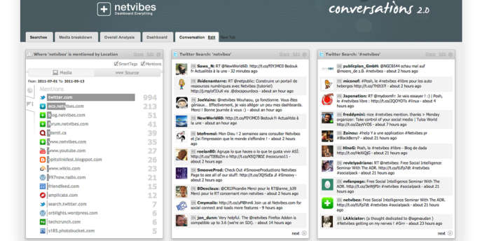 L'interface de Netvibes.