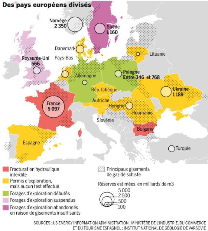 L'exploration des gaz de schiste en Europe
