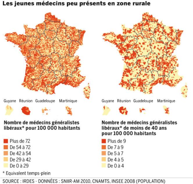 Déserts médicaux : les jeunes médecins peu présents en zone rurale.
