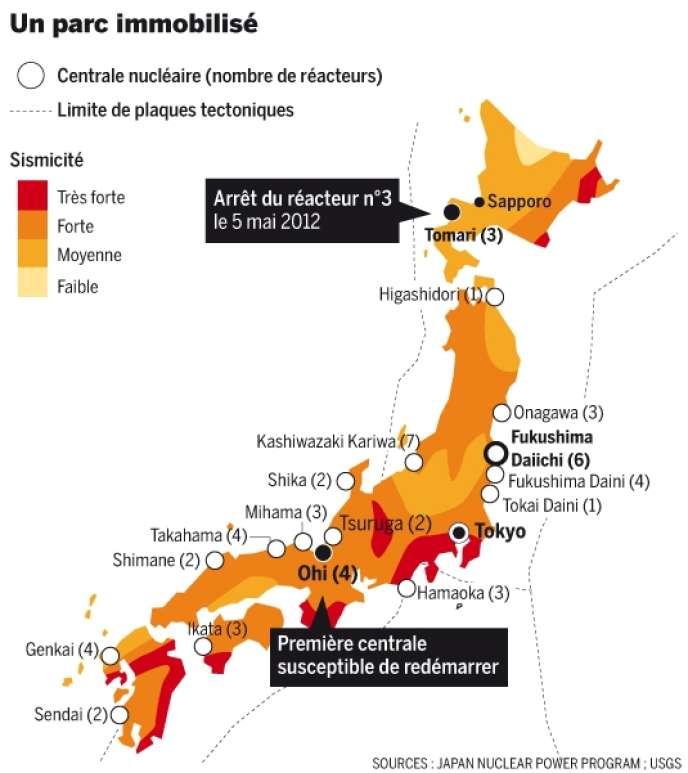 Pour la première fois depuis quarante-deux ans, le Japon va fonctionner sans électricité d'origine nucléaire.