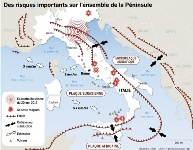 La péninsule italienne, traversée par les failles sismiques