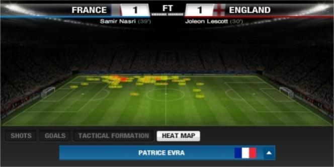 Les placements de Patrice Evra lors de France-Angleterre le 11 juin.