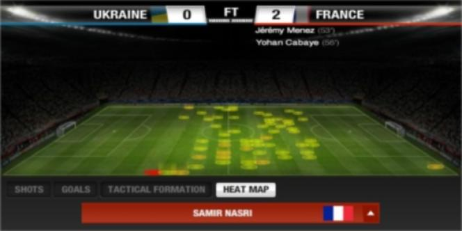 Les placements de Samir Nasri face à l'Ukraine le 15 juin.
