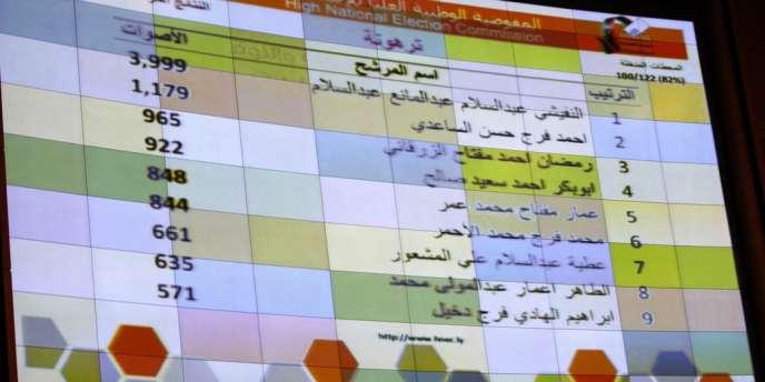 Les résultats de l'élection libyenne à Tripoli, le 9 juillet.