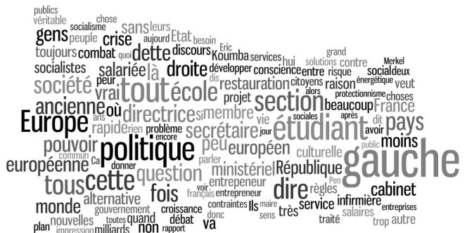 Contribution de Julien Dray en vue du congrès PS de 2012.