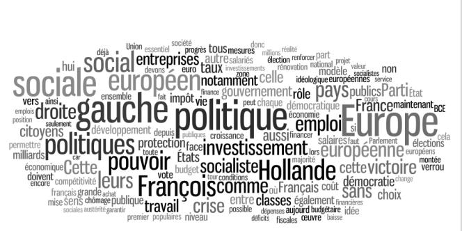 Contribution de Benoit Hamon au congrès du PS de 2012