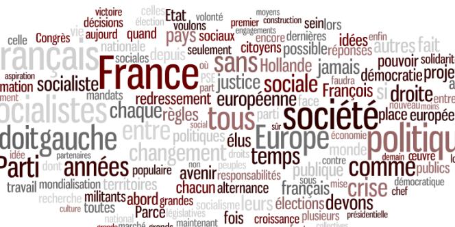Nuage de mots de la contribution Aubry-Ayrault en vue du congrès 2012 du PS