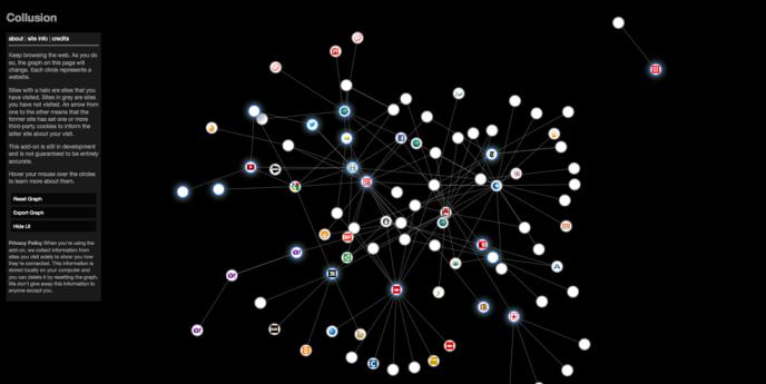 L'application Collusion de Mozilla. Chaque site visité est représenté par une pastille avec un halo. Les autres pastilles représentent les sites qui vont recevoir vos données personnelles, à votre insu.