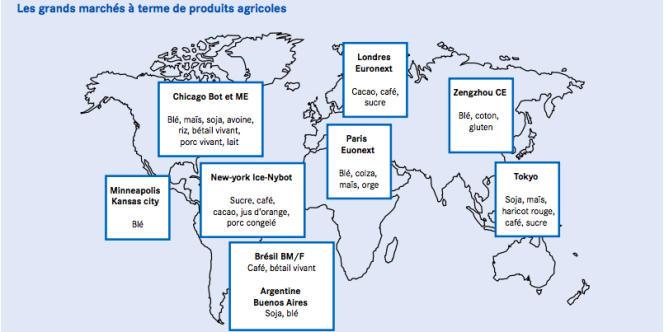 """Les principaux marchés à terme de produits agricoles dans le monde, selon les auteurs du rapport d'étape """"Prévenir et gérer l'instabilité des marchés agricoles"""", rédigé par Christian de Boissieu, Jean-Pierre Jouyet et Serge Guillon."""