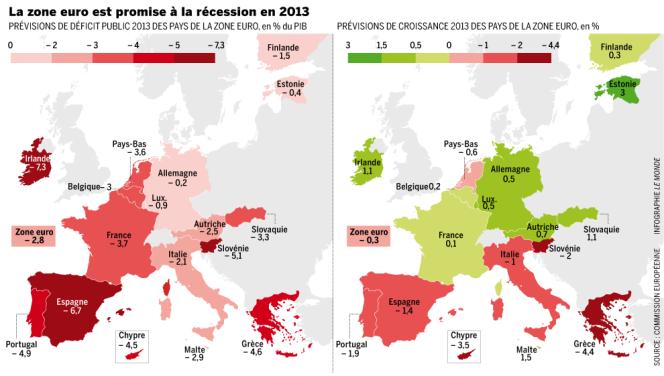 Les prévisions de croissance et de déficit de l'UE.
