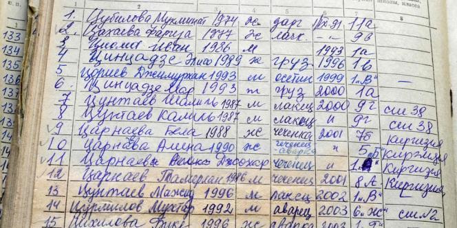 Le nom de Djokhar Tsarnaev apparaît sur le registre de l'école de Makhatchkala.