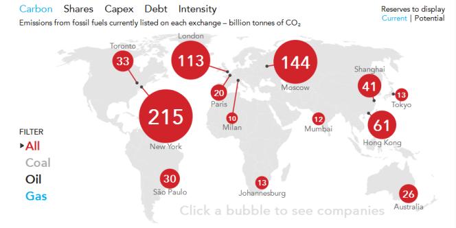 Le think tank Carbon Tracker a réuni des données actuelles et prospectives par marché et par ressource énergétique.