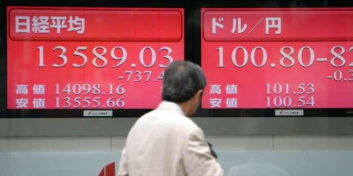La Bourse de Tokyo a fini en baisse de 5,15 % jeudi, à son plus bas niveau en plus d'un mois, portant à plus de 14 % ses pertes depuis jeudi dernier.