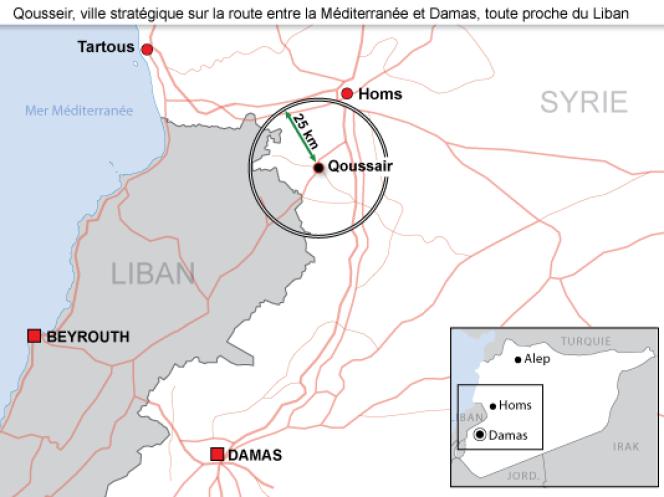 Qousseir, ville stratégique. A moins de 15 kilomètres de la frontière libanaise, la ville est assise sur le réseau routier qui relie la capitale Damas à la ville méditerranéenne - et fief alaouite - de Tartous.