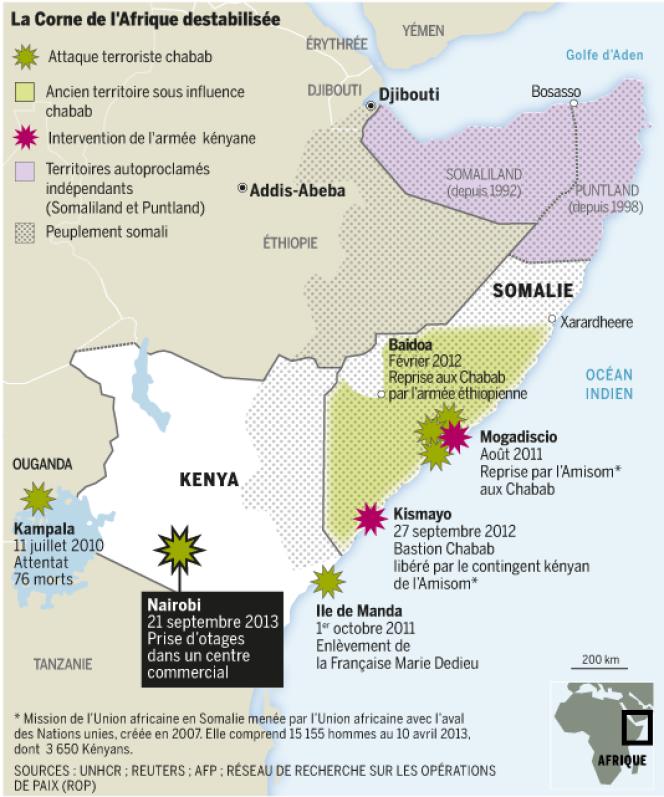 Carte de l'instabilité dans la Corne de l'Afrique