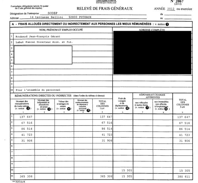 Rémunération de M. Roubaud en 2012
