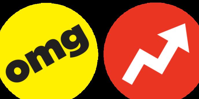 Des catégories utilisées par le site d'informations Buzzfeed.