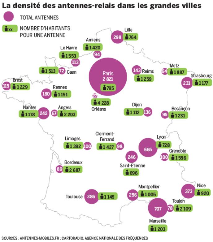 Carte de densité des antennes-relais
