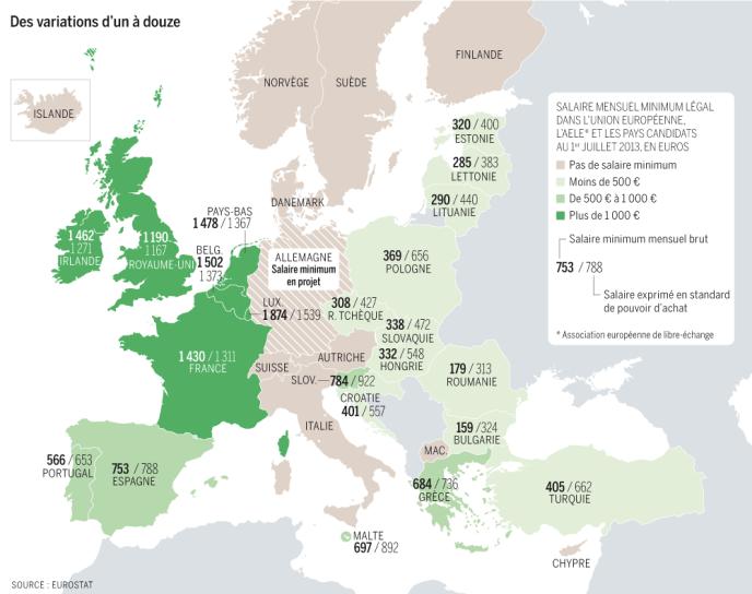 Carte des salaires minimaux en Europe.