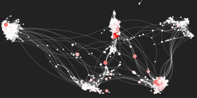Un exemple de carte tirée d'un compte Facebook montrant les proximités entre les membres et l'intensité de leurs interactions.