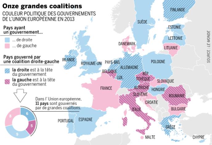 Carte des coalitions politiques en Europe