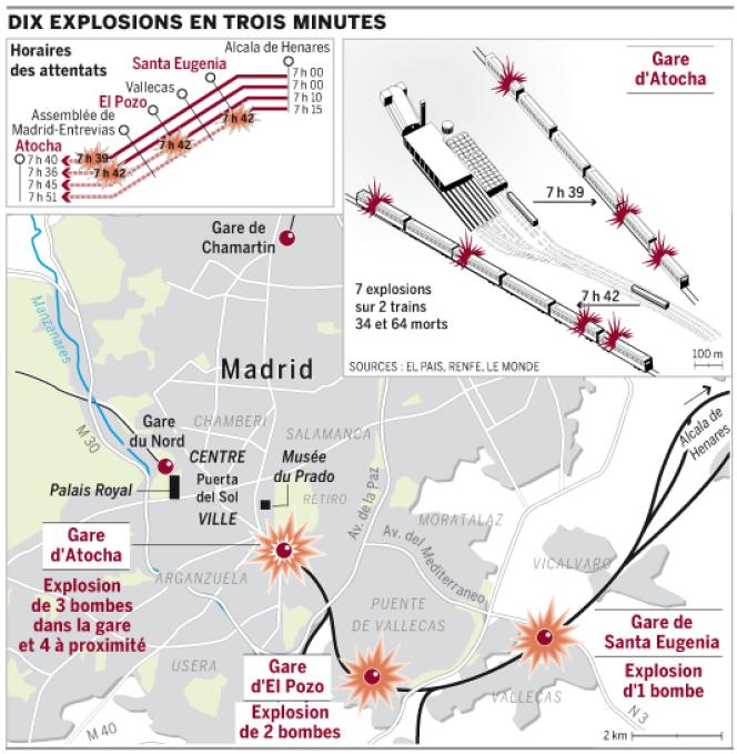 La série d'attentats qui a visé Madrid le 11 mars 2004.