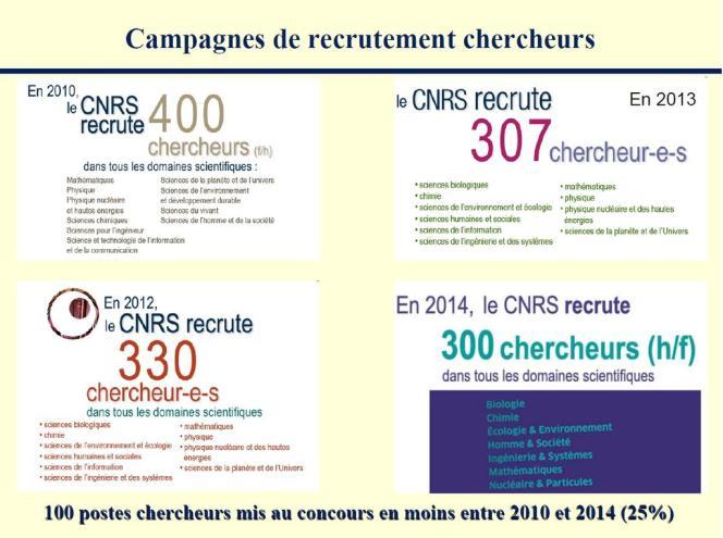 Campagnes de recrutement des chercheurs au CNRS entre 2010 et 2014.