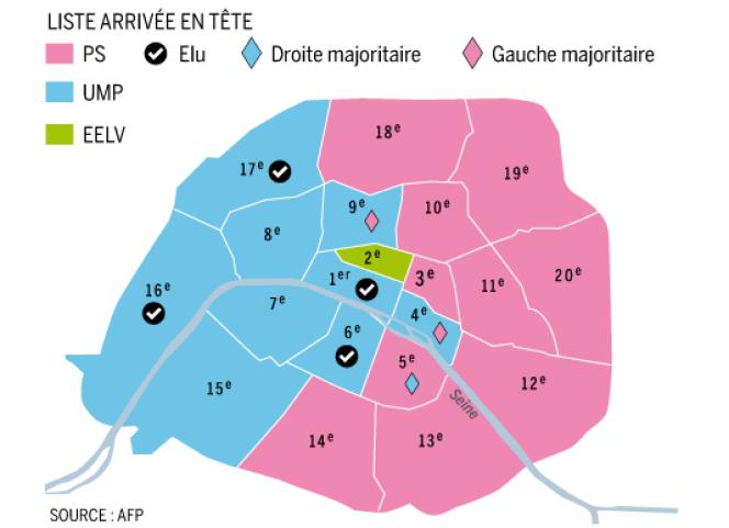 Les arrondissements de Paris au soir du premier tour des élections municipales.