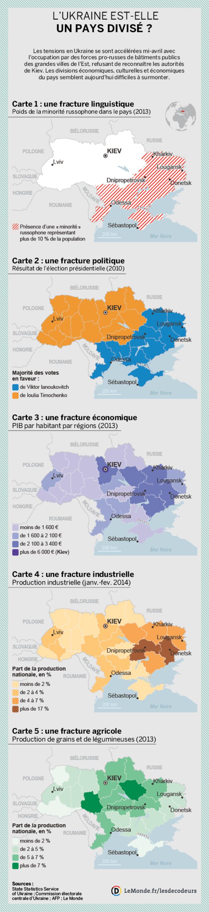 L'Ukraine est-elle un pays divisé ?