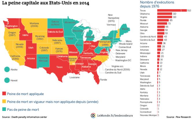 Le point sur la peine de mort aux Etats-Unis.