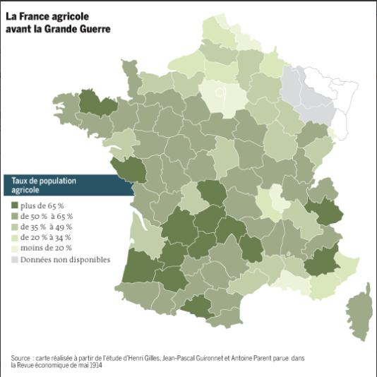 La France agricole avant la Grande Guerre.