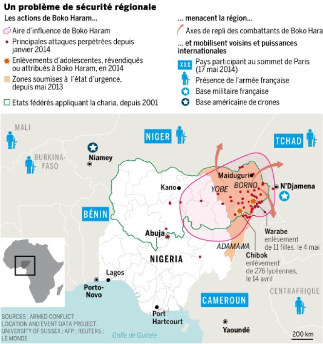 Un problème de sécurité régionale