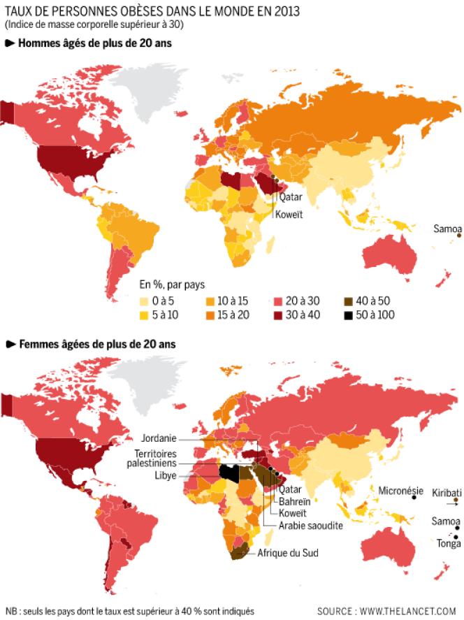 Taux de personnes obèses dans le monde en 2013.