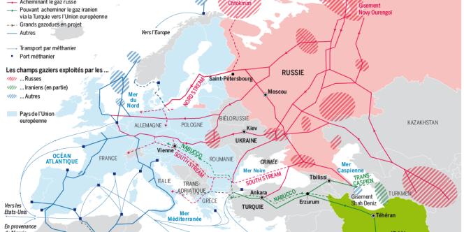 Les principaux gazoducs en Europe