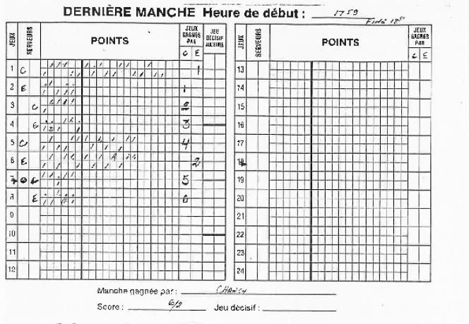 La feuille de match de la dernière manche de la finale 1989.