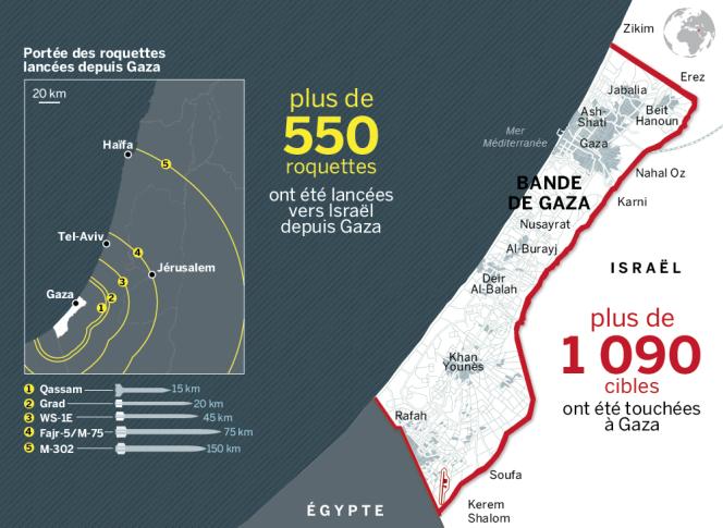 La situation à Gaza le 11 juillet.