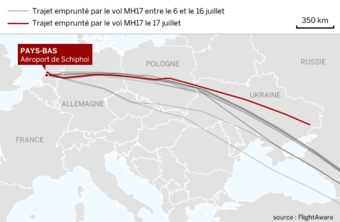 Les trajets du vol MH17 entre le 6 et le 17 juillet.