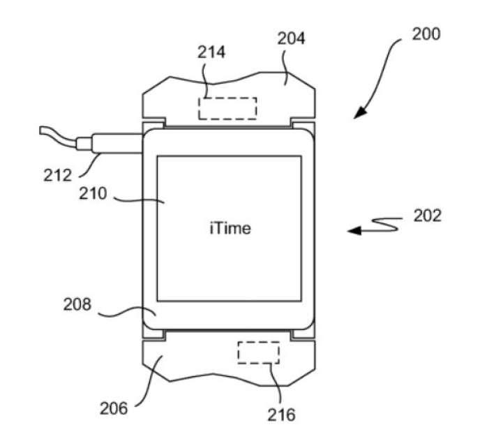 u00ab iwatch  u00bb ou  u00ab itime  u00bb  apple d u00e9pose un brevet de montre