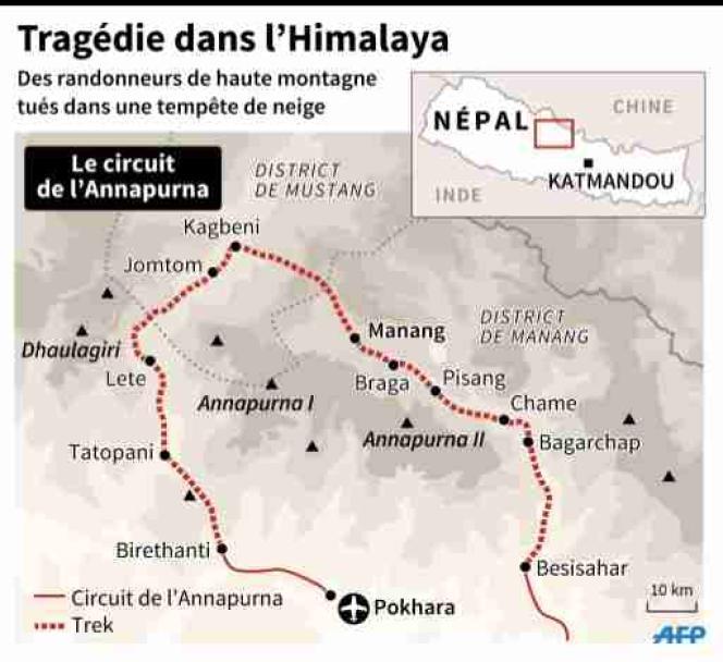 Infographie présentant le circuit de l'Annapurna, le plus fréquenté de l'Himalaya.